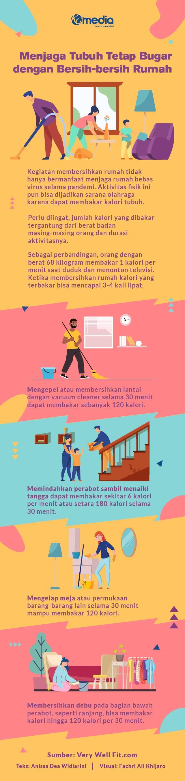 Menjaga Tubuh Tetap Bugar dengan Bersih-bersih Rumah