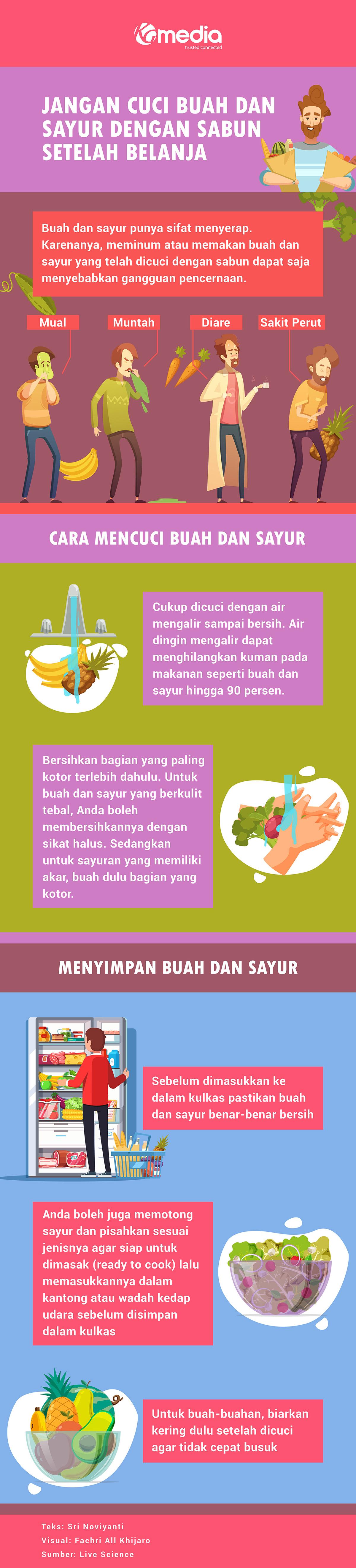 Jangan Cuci Buah dan Sayur dengan Sabun Setelah Belanja